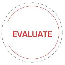 circle_evaluate